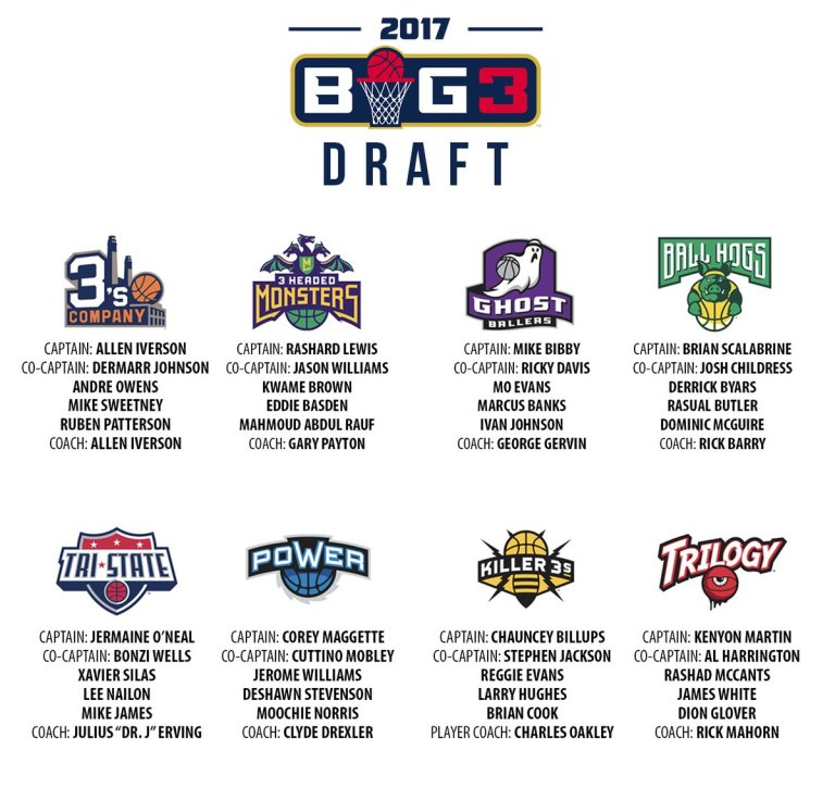 The B1G3 Rosters Are Locked And Loaded 1
