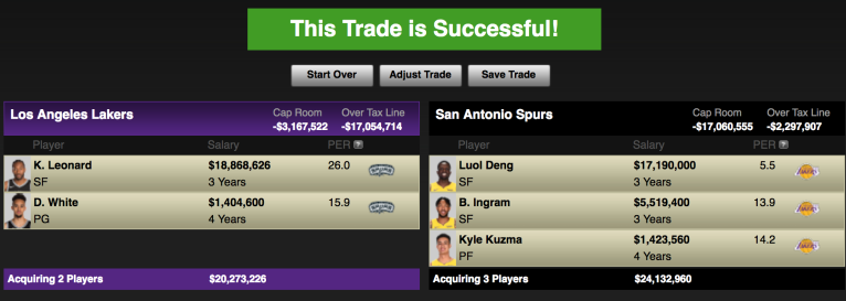 Making A 'Kawhi Leonard to the Lakers' Trade That Works For Both Sides 2